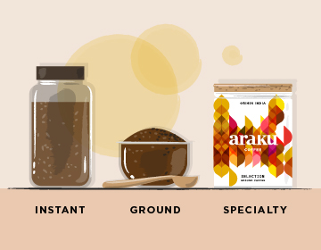 Instant Coffee, Ground Coffee, and Specialty Coffee - A Beginner's Guide